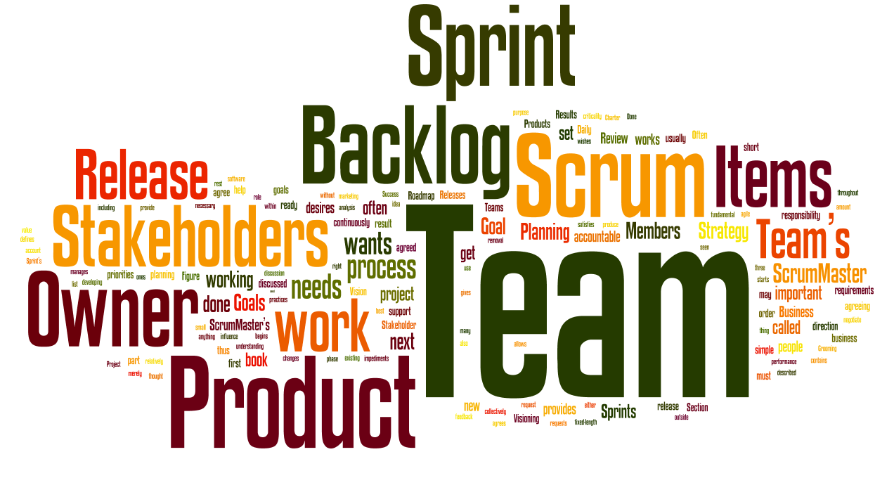 Scrum Terms